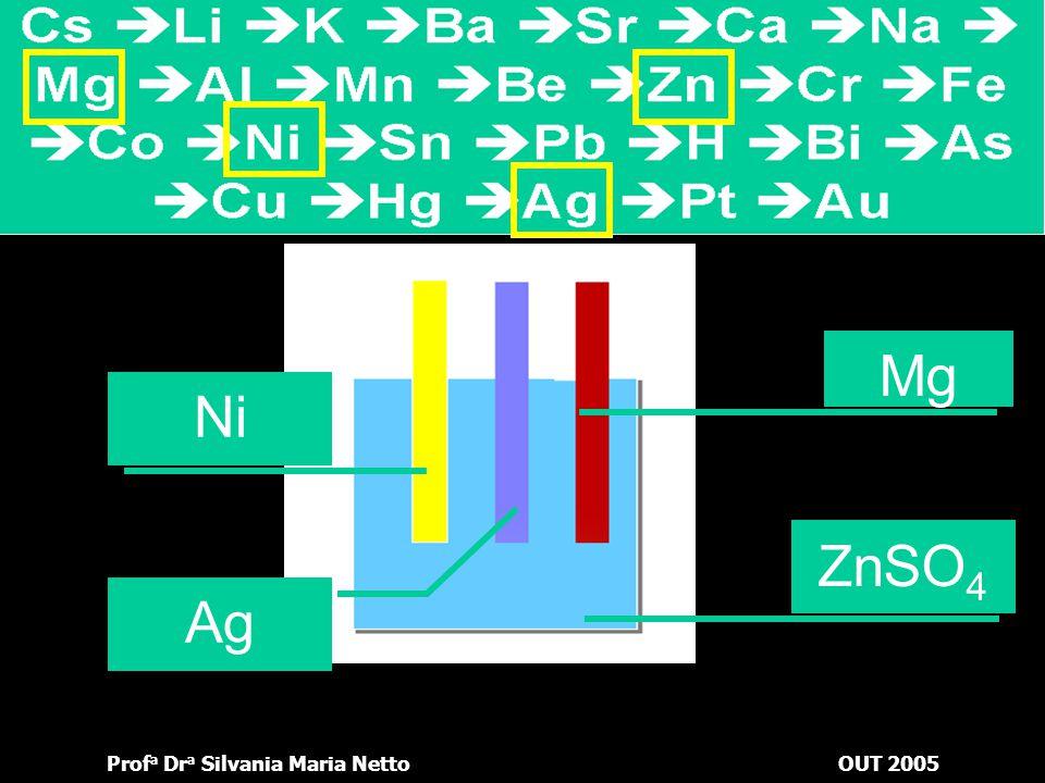 Mg Ni ZnSO4 Ag