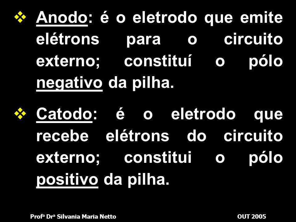 Anodo: é o eletrodo que emite elétrons para o circuito externo; constituí o pólo negativo da pilha.