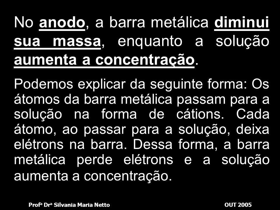 No anodo, a barra metálica diminui sua massa, enquanto a solução aumenta a concentração.