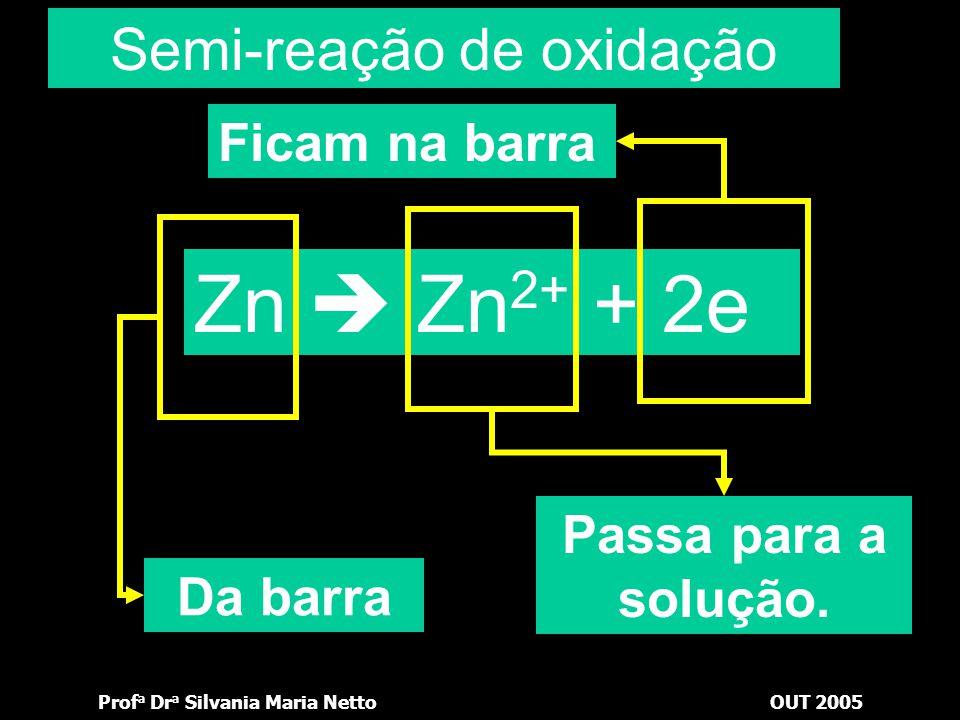 Semi-reação de oxidação