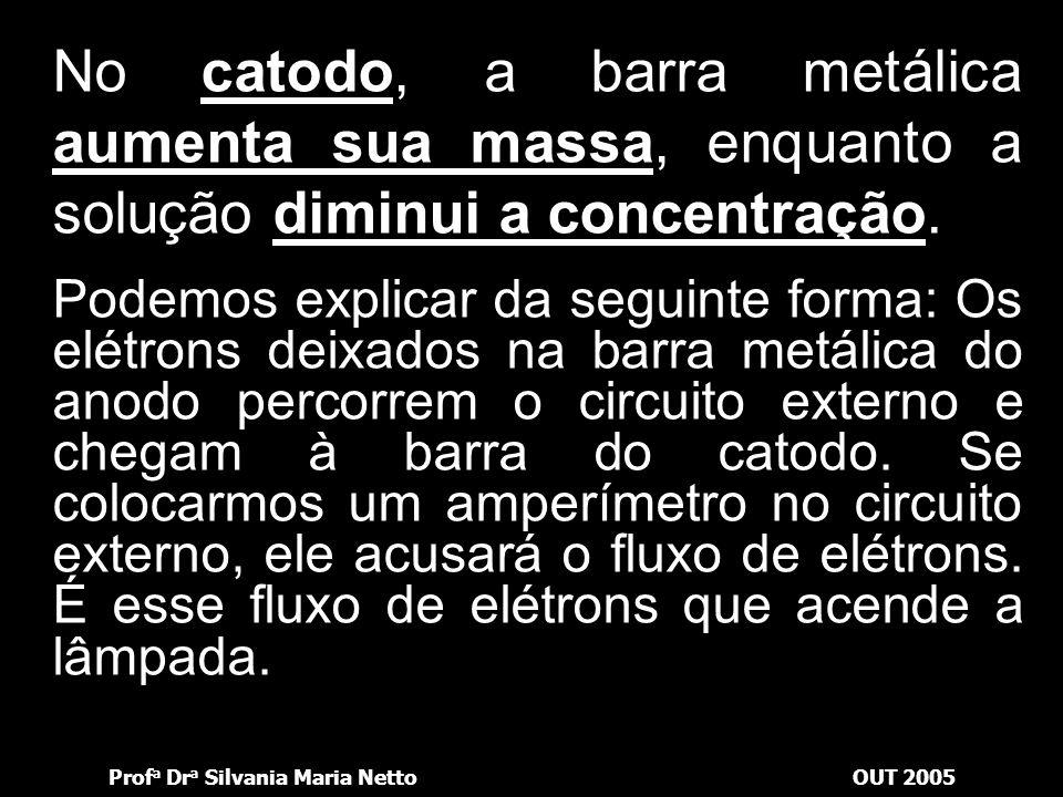 No catodo, a barra metálica aumenta sua massa, enquanto a solução diminui a concentração.
