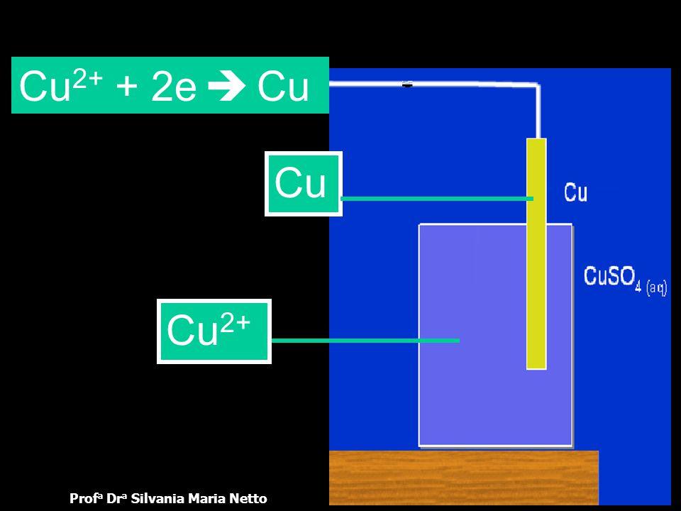 Cu2+ + 2e  Cu Cu Cu2+