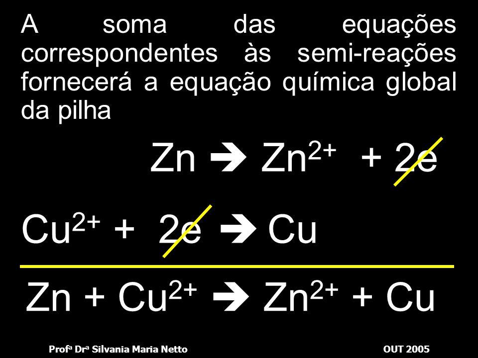 Zn  Zn2+ + 2e Cu2+ + 2e  Cu Zn + Cu2+  Zn2+ + Cu