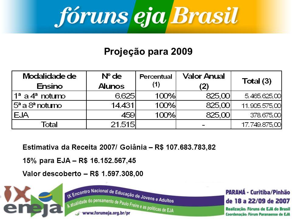 Projeção para 2009 Estimativa da Receita 2007/ Goiânia – R$ 107.683.783,82. 15% para EJA – R$ 16.152.567,45.
