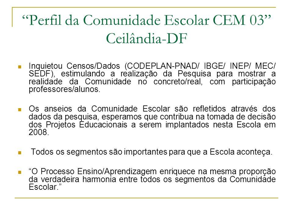 Perfil da Comunidade Escolar CEM 03 Ceilândia-DF