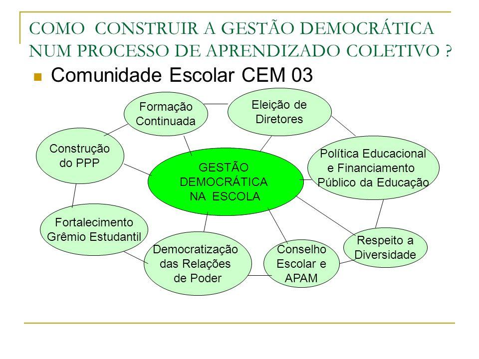 Comunidade Escolar CEM 03