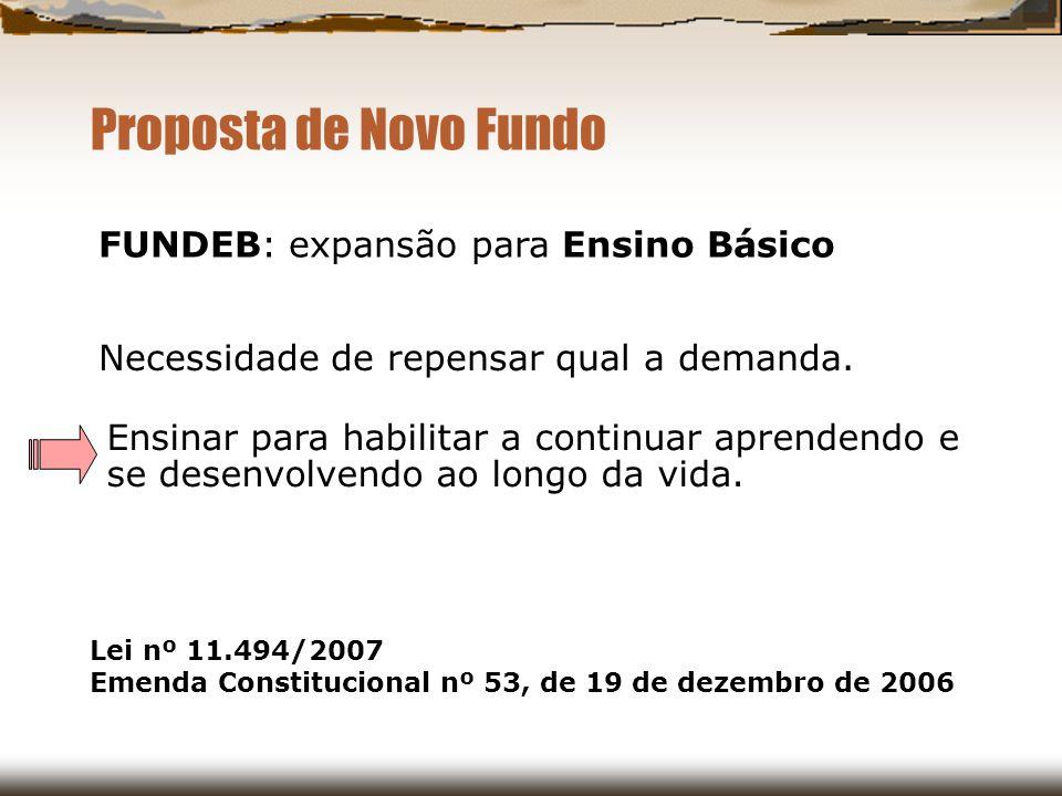 Proposta de Novo Fundo FUNDEB: expansão para Ensino Básico