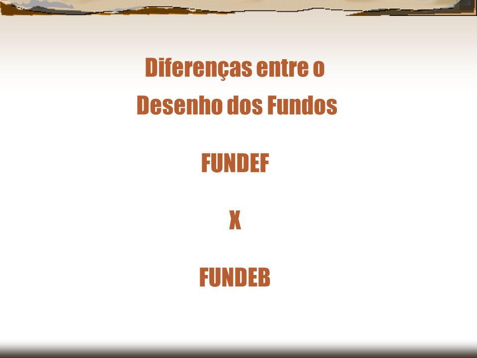 Diferenças entre o Desenho dos Fundos FUNDEF X FUNDEB