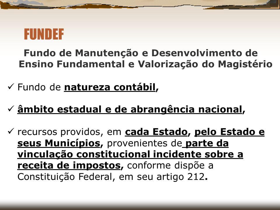 FUNDEF Fundo de Manutenção e Desenvolvimento de Ensino Fundamental e Valorização do Magistério. Fundo de natureza contábil,