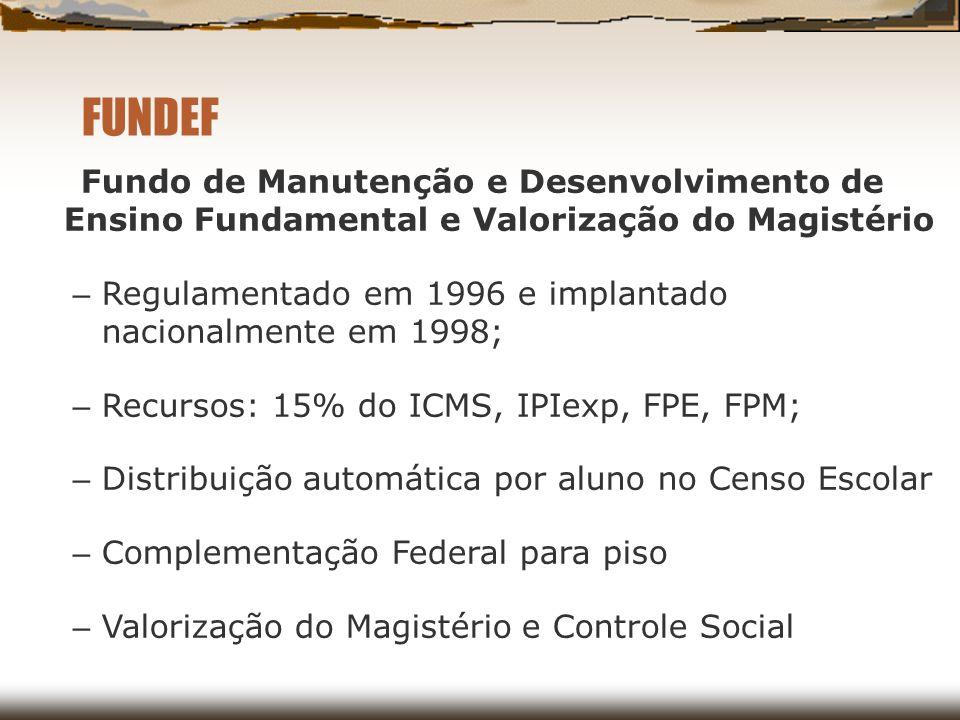 FUNDEF Fundo de Manutenção e Desenvolvimento de Ensino Fundamental e Valorização do Magistério.
