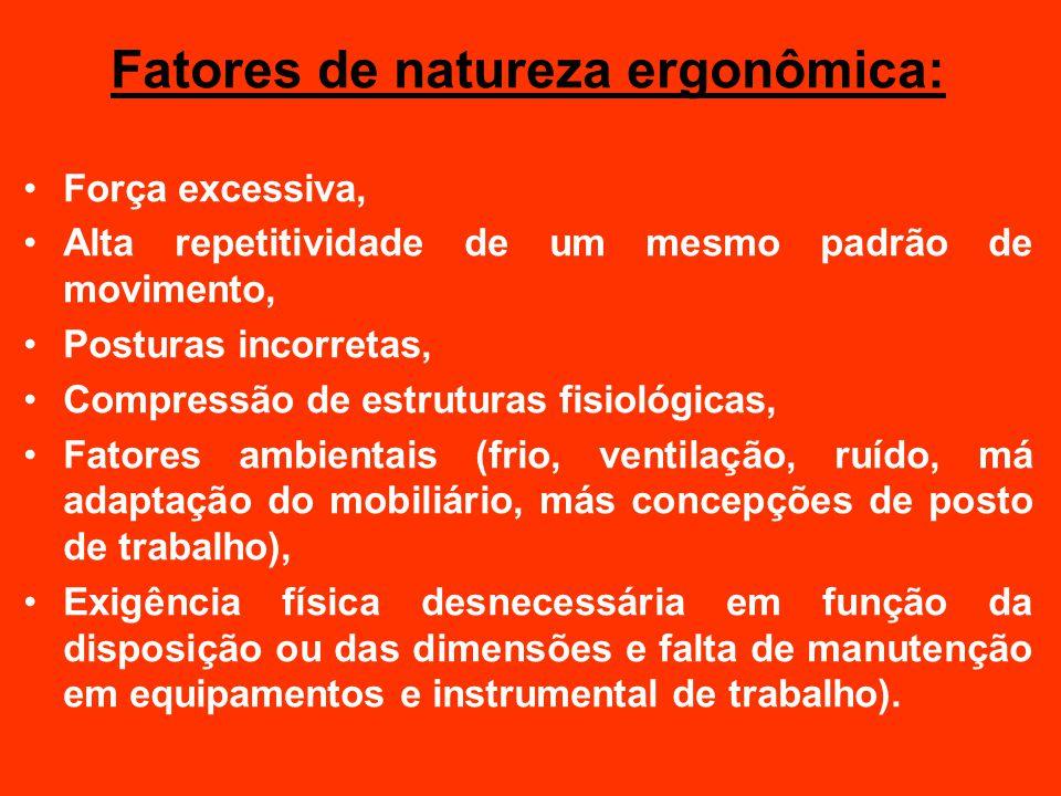 Fatores de natureza ergonômica: