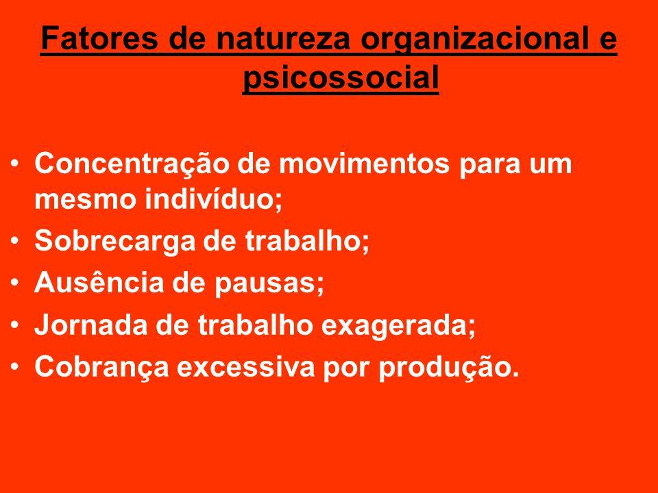 Fatores de natureza organizacional e psicossocial