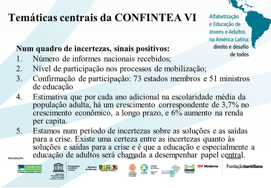 Temáticas centrais da CONFINTEA VI