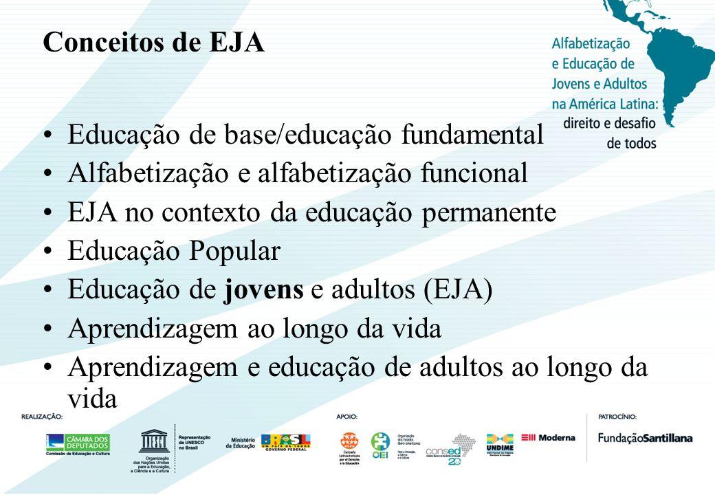 Conceitos de EJA Educação de base/educação fundamental. Alfabetização e alfabetização funcional. EJA no contexto da educação permanente.