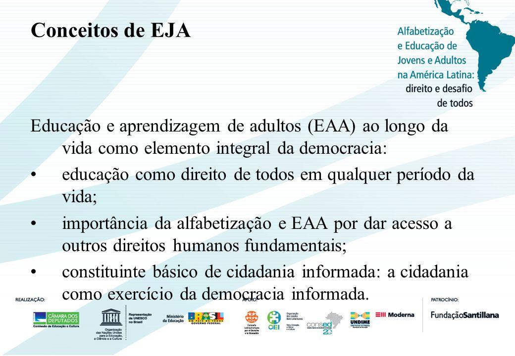 Conceitos de EJA Educação e aprendizagem de adultos (EAA) ao longo da vida como elemento integral da democracia: