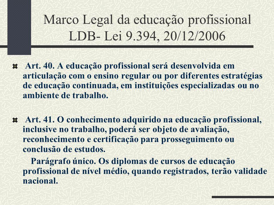 Marco Legal da educação profissional LDB- Lei 9.394, 20/12/2006