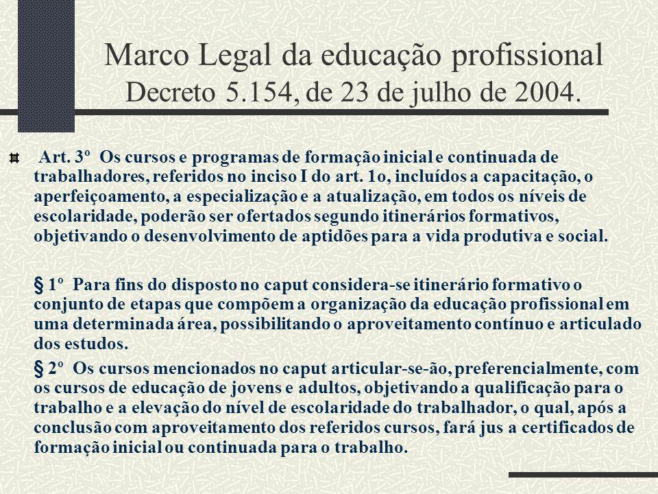 Marco Legal da educação profissional Decreto 5