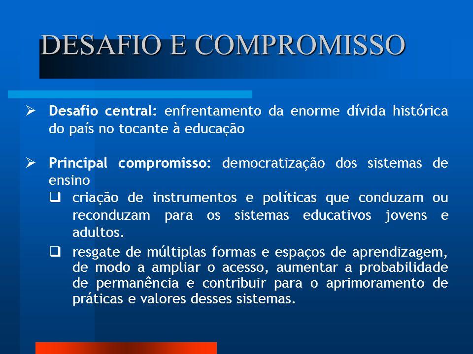 DESAFIO E COMPROMISSO Desafio central: enfrentamento da enorme dívida histórica do país no tocante à educação.
