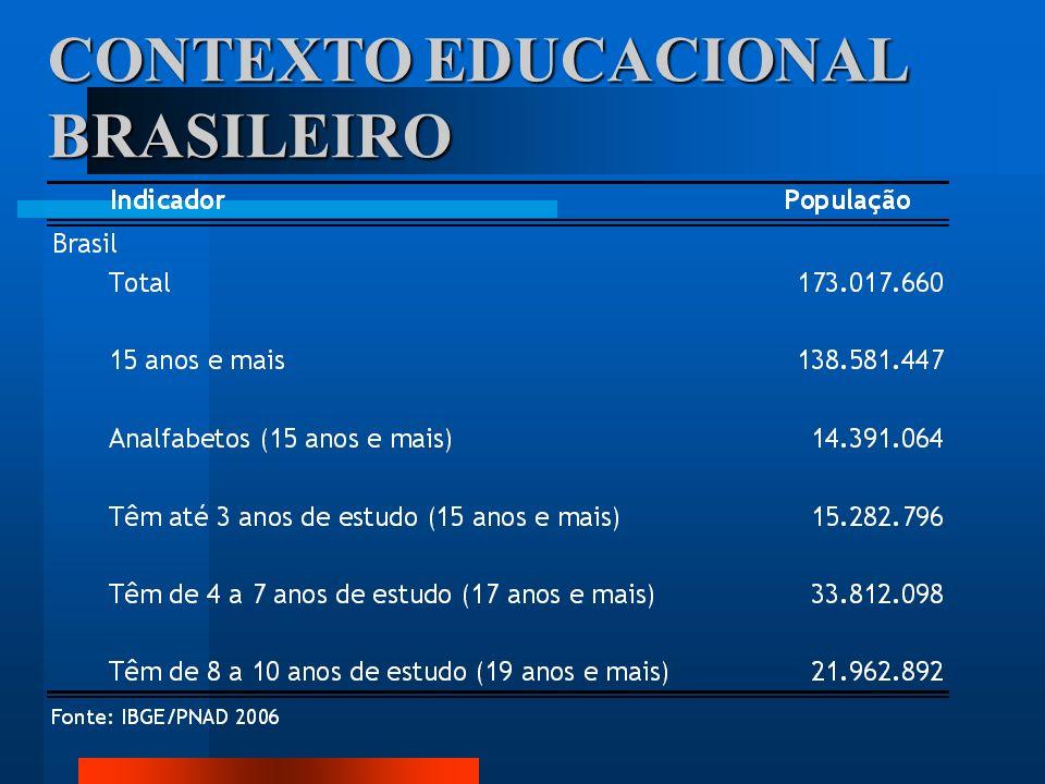 CONTEXTO EDUCACIONAL BRASILEIRO