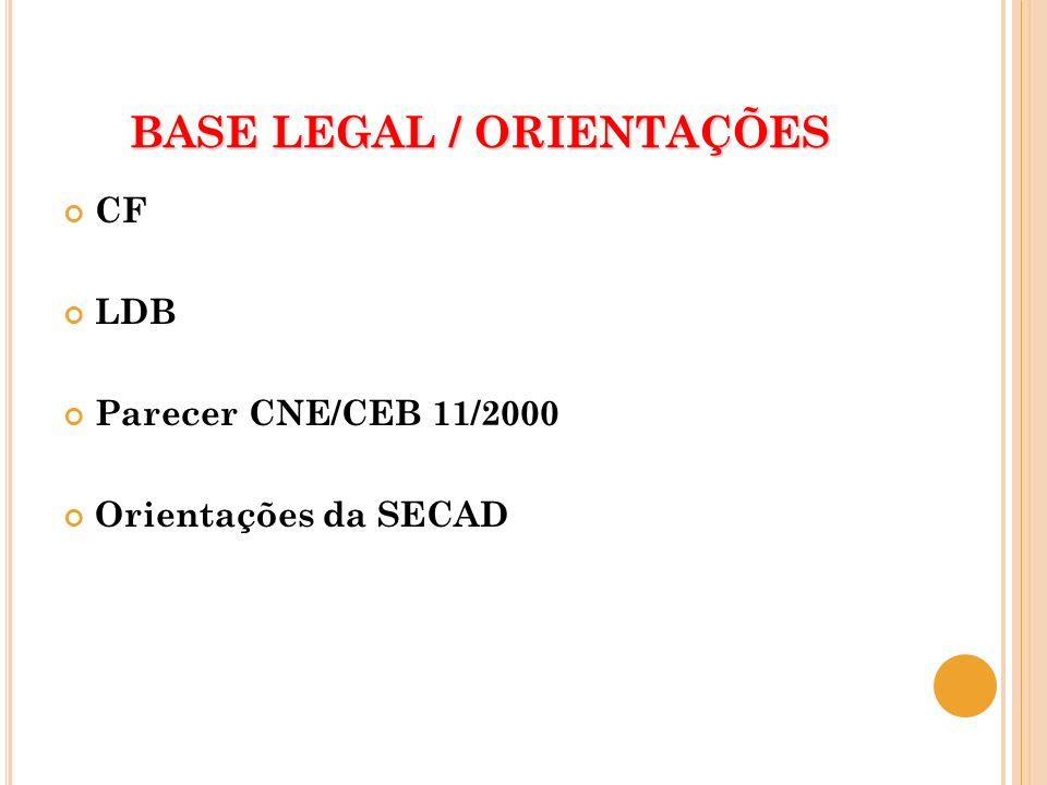 BASE LEGAL / ORIENTAÇÕES