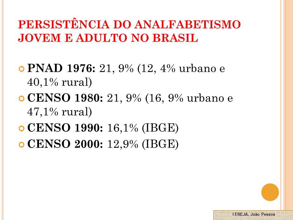 PERSISTÊNCIA DO ANALFABETISMO JOVEM E ADULTO NO BRASIL