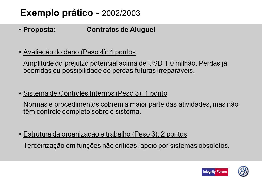 Exemplo prático - 2002/2003 Proposta: Contratos de Aluguel