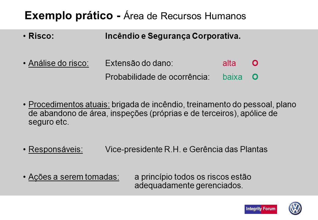 Exemplo prático - Área de Recursos Humanos