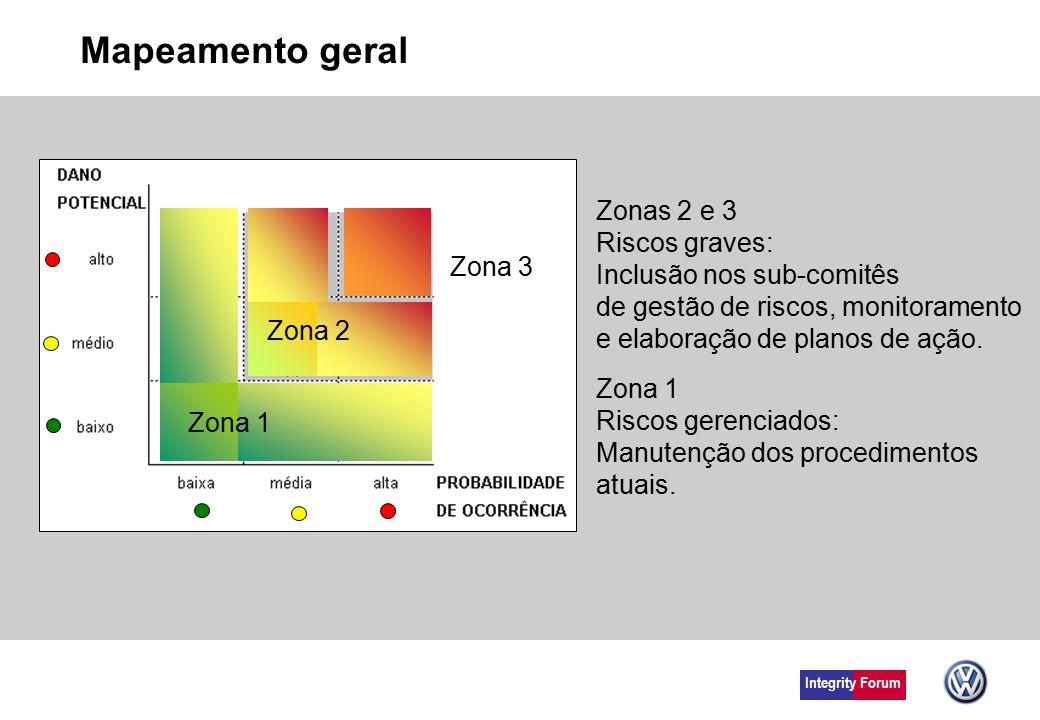 Mapeamento geral Zonas 2 e 3 Riscos graves: Inclusão nos sub-comitês