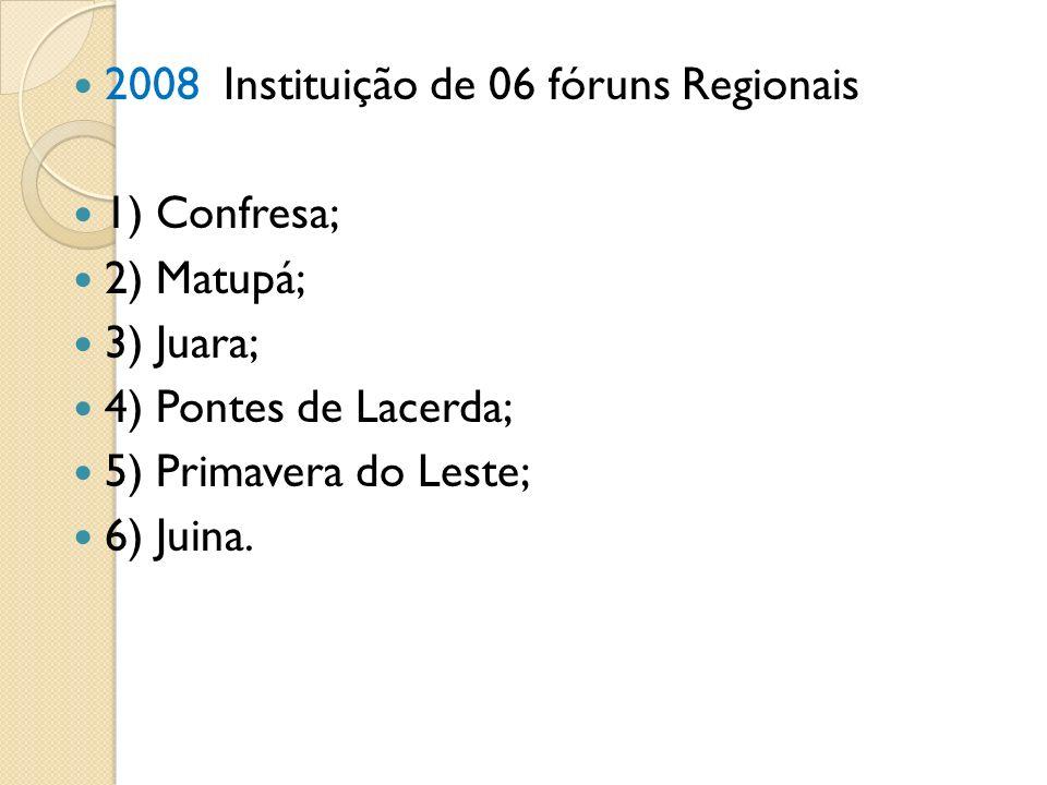 2008 Instituição de 06 fóruns Regionais