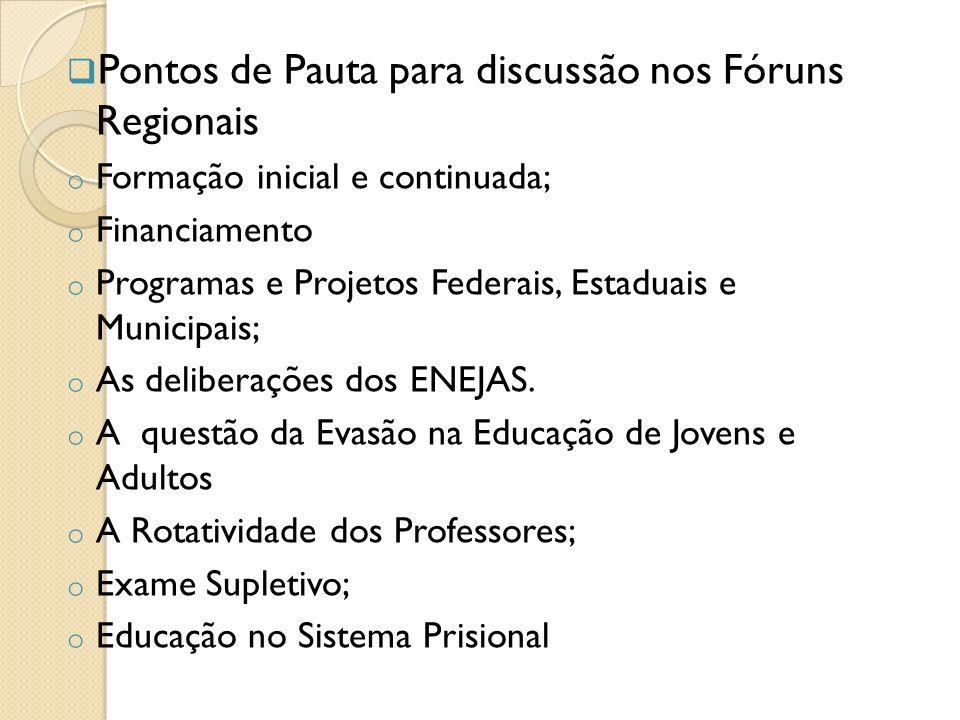 Pontos de Pauta para discussão nos Fóruns Regionais