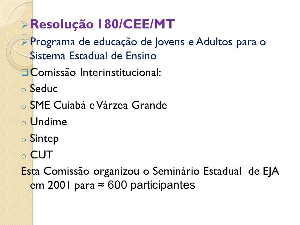 Resolução 180/CEE/MT Programa de educação de Jovens e Adultos para o Sistema Estadual de Ensino. Comissão Interinstitucional: