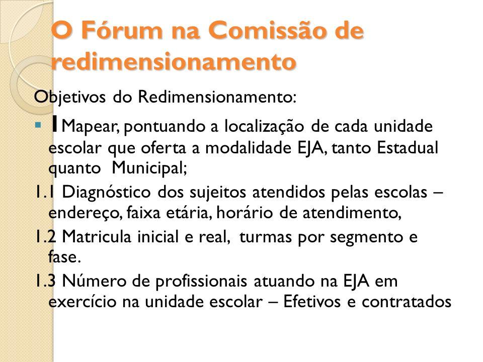 O Fórum na Comissão de redimensionamento