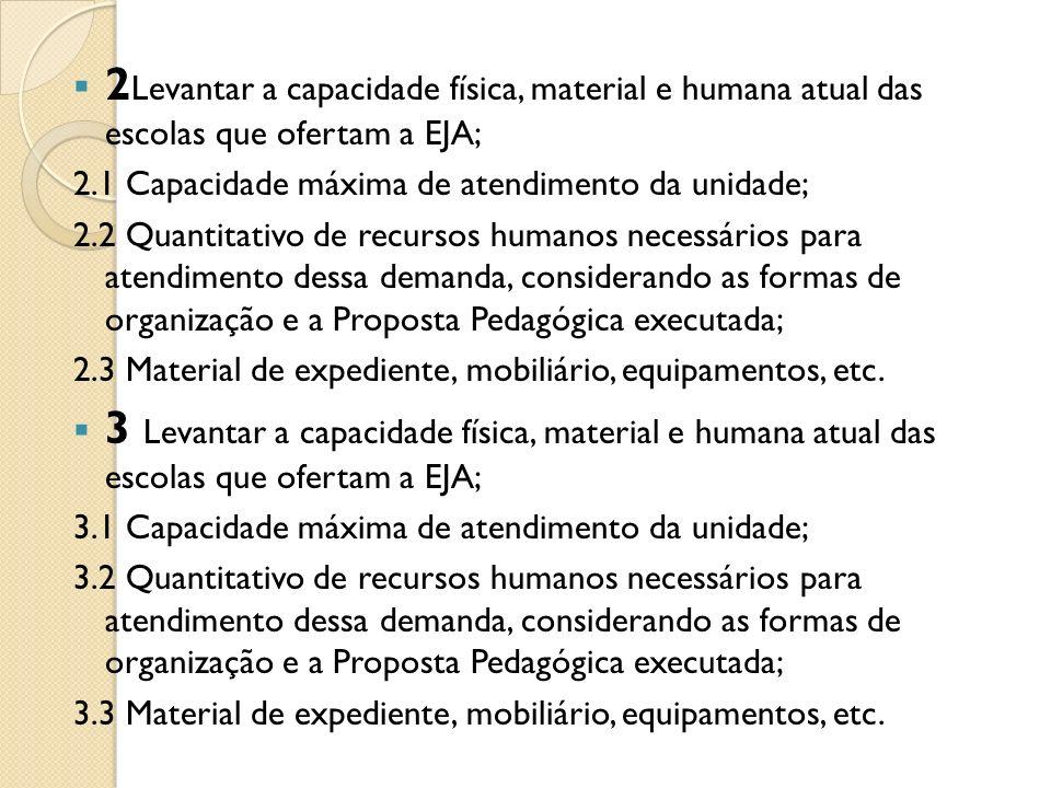 2Levantar a capacidade física, material e humana atual das escolas que ofertam a EJA;
