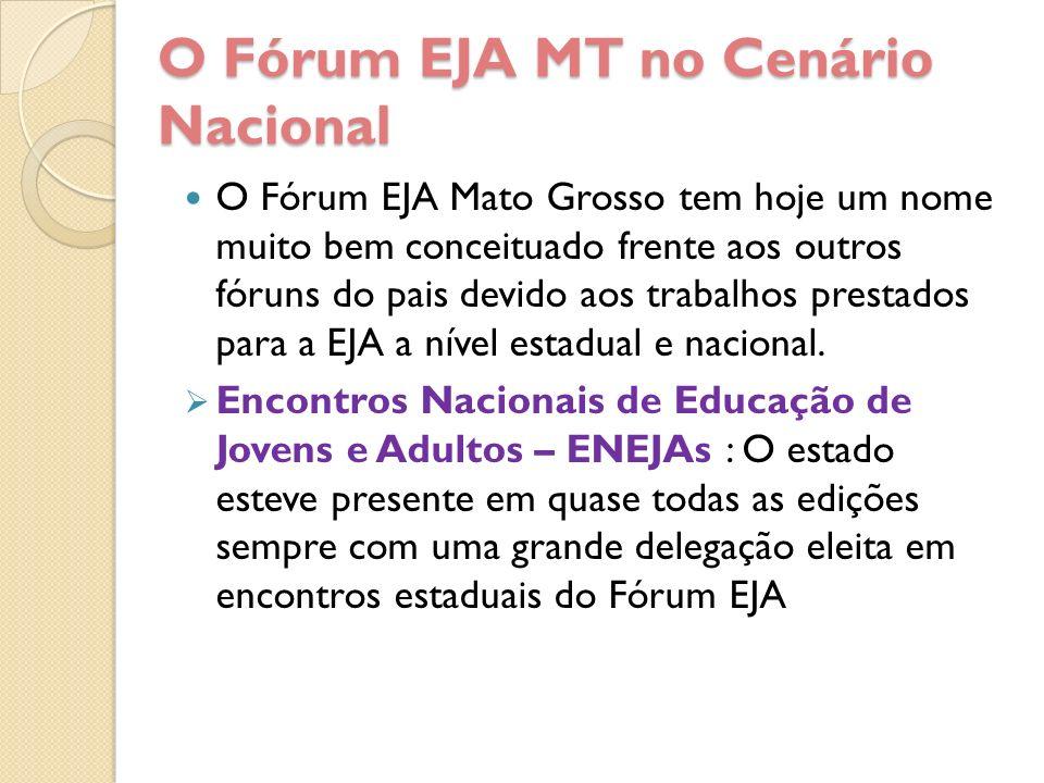 O Fórum EJA MT no Cenário Nacional