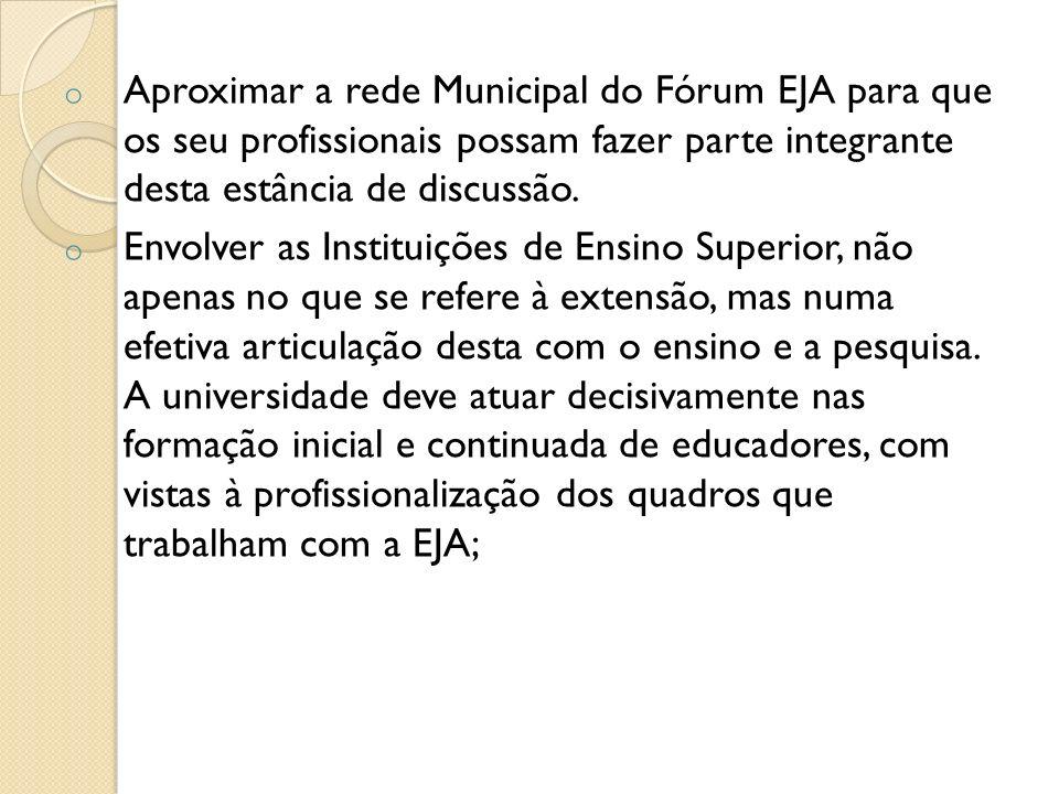 Aproximar a rede Municipal do Fórum EJA para que os seu profissionais possam fazer parte integrante desta estância de discussão.