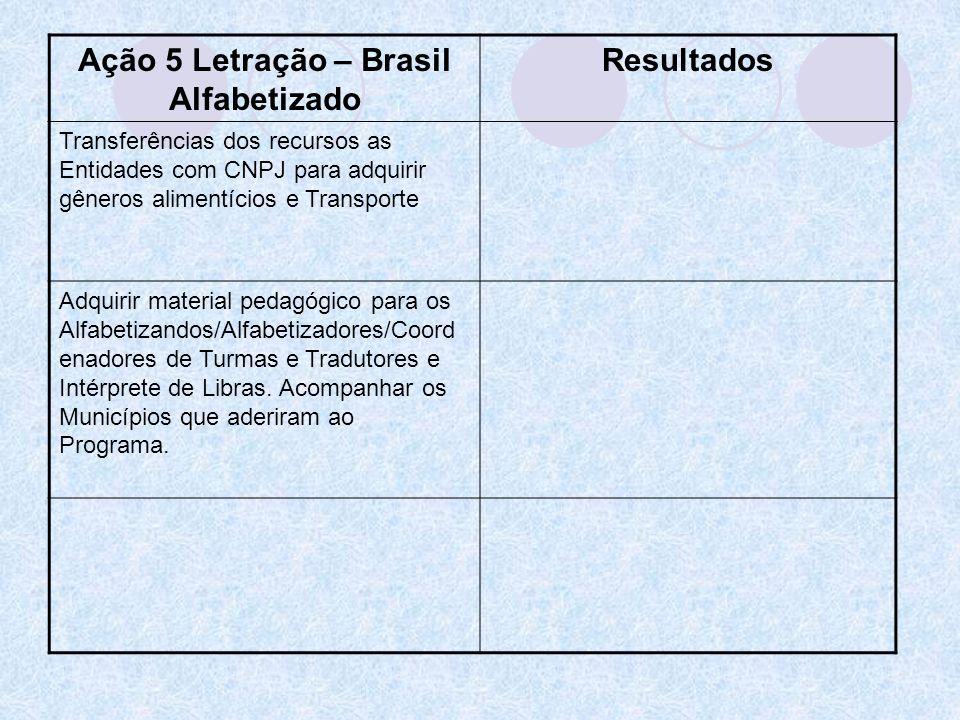 Ação 5 Letração – Brasil Alfabetizado