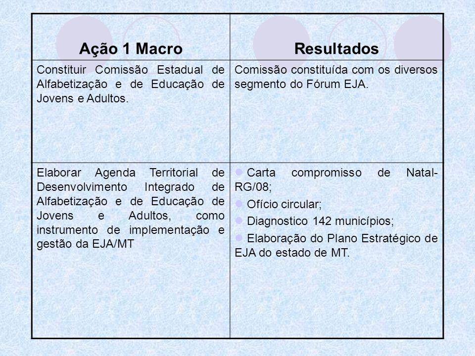 Ação 1 MacroResultados. Constituir Comissão Estadual de Alfabetização e de Educação de Jovens e Adultos.