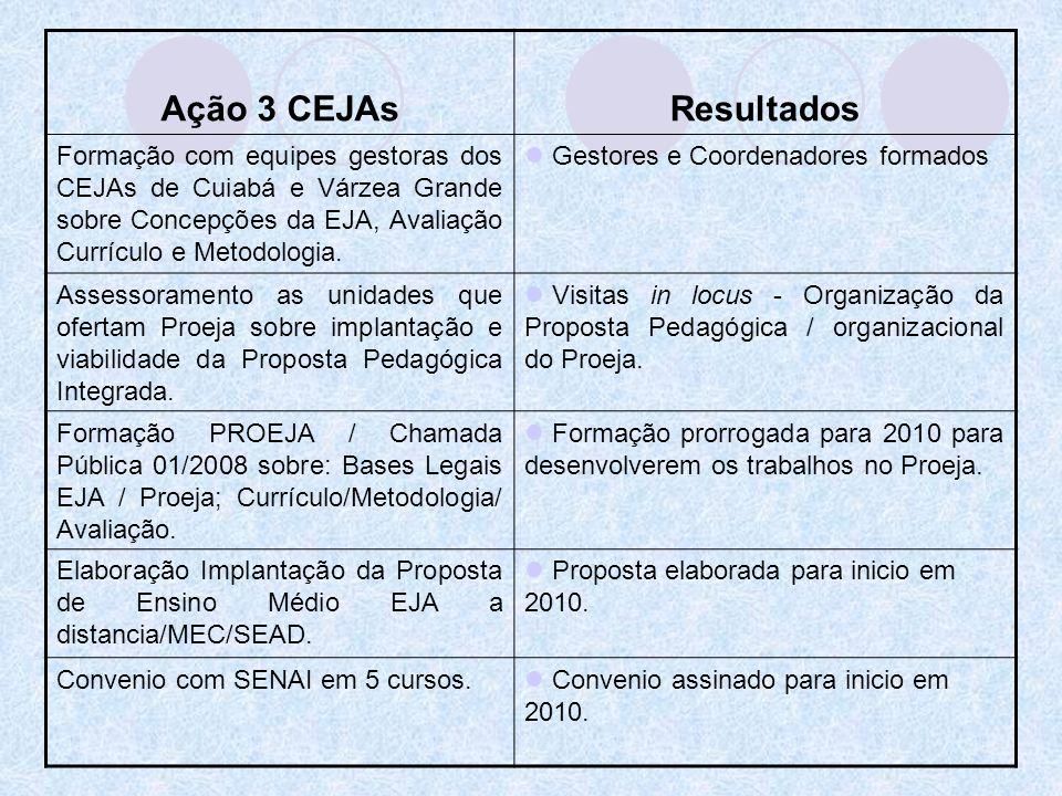 Ação 3 CEJAs Resultados.