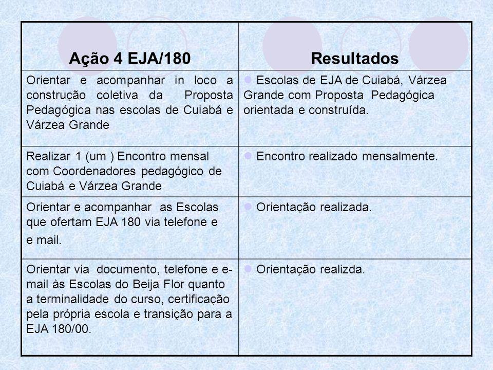 Ação 4 EJA/180Resultados. Orientar e acompanhar in loco a construção coletiva da Proposta Pedagógica nas escolas de Cuiabá e Várzea Grande.