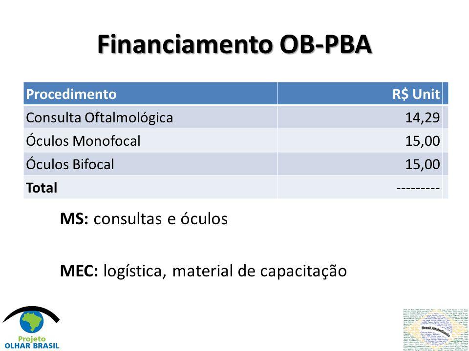Financiamento OB-PBA Procedimento. R$ Unit. Consulta Oftalmológica. 14,29. Óculos Monofocal. 15,00.