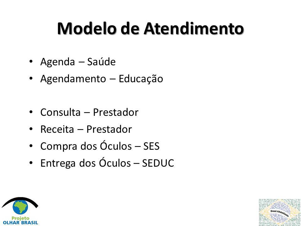 Modelo de Atendimento Agenda – Saúde Agendamento – Educação