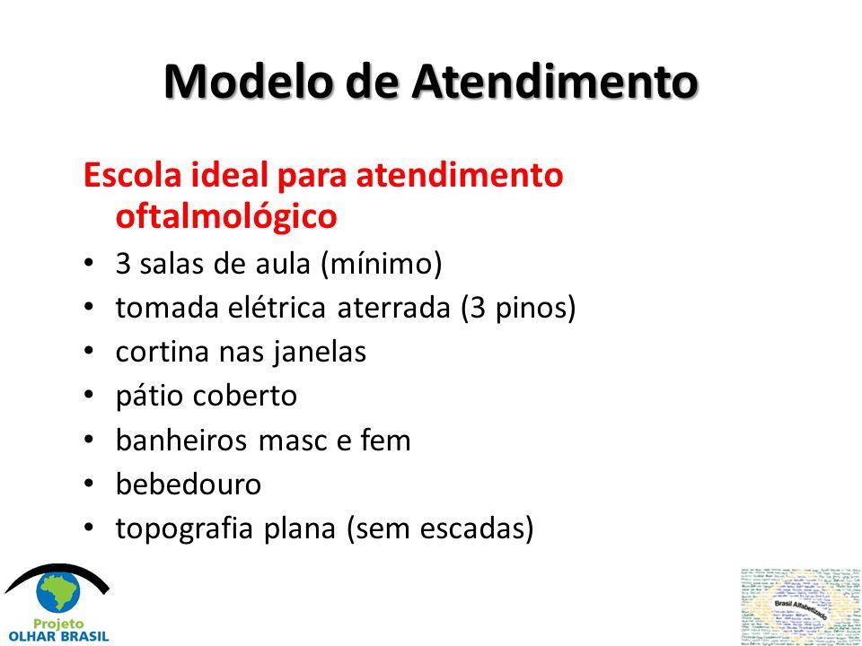 Modelo de Atendimento Escola ideal para atendimento oftalmológico
