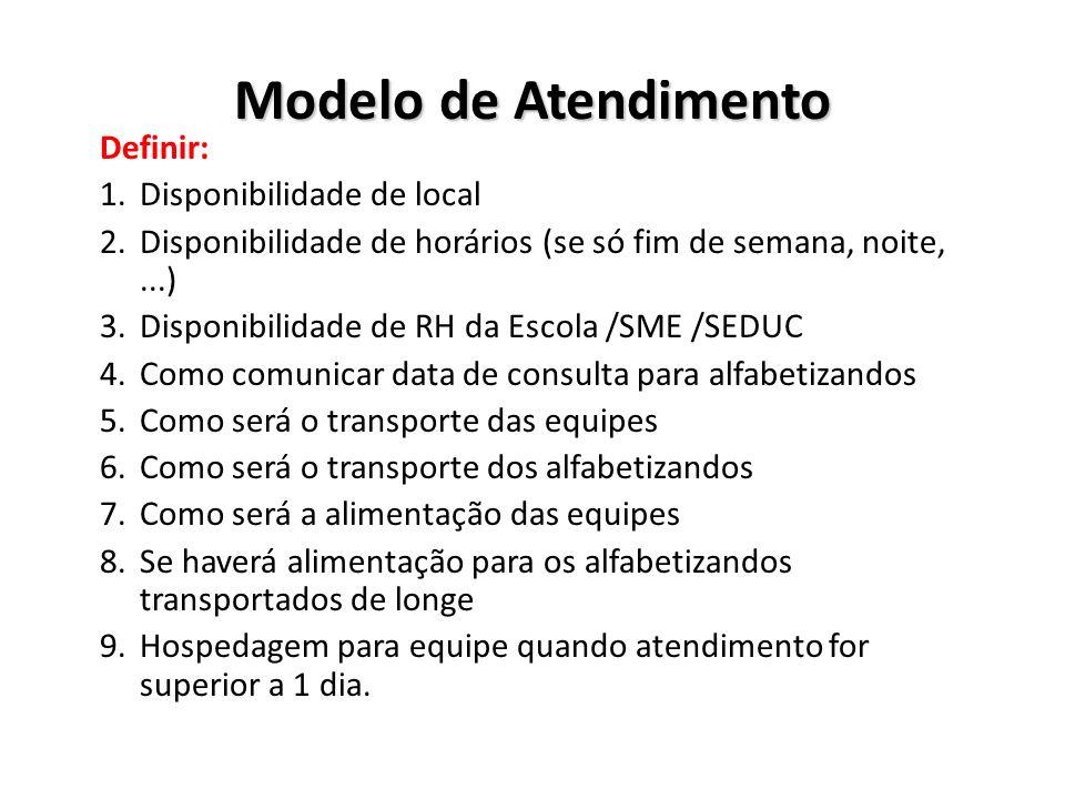Modelo de Atendimento Definir: Disponibilidade de local