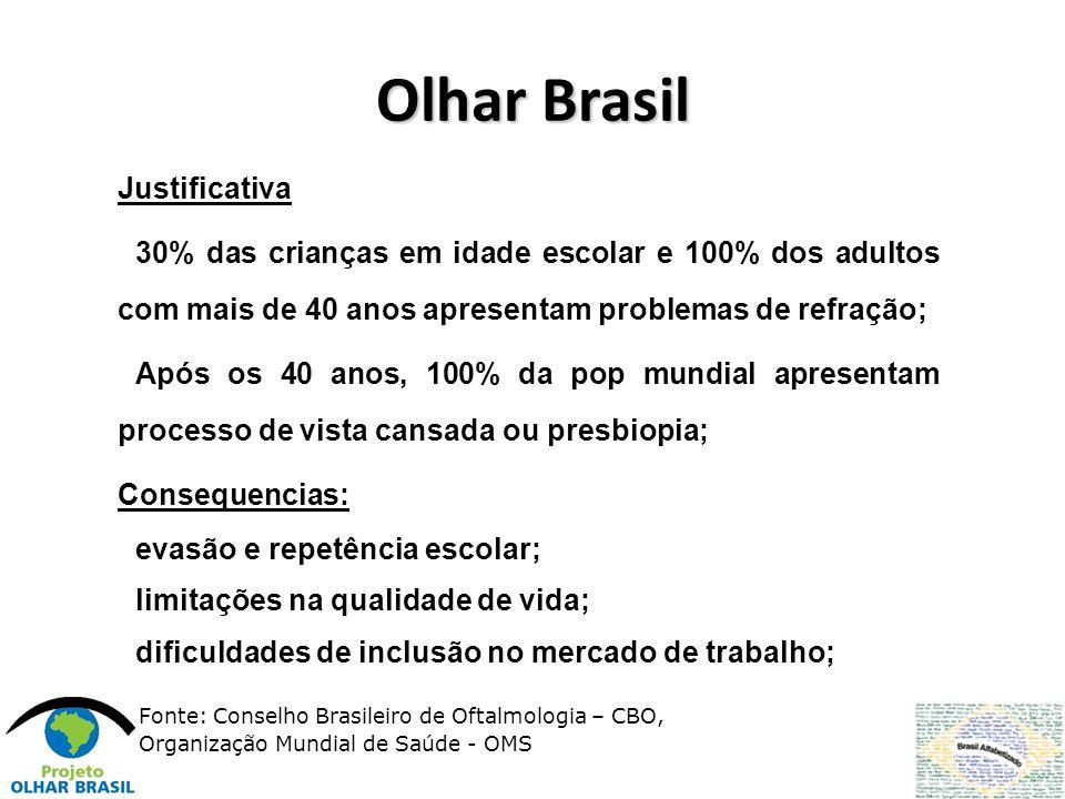 Olhar Brasil Justificativa
