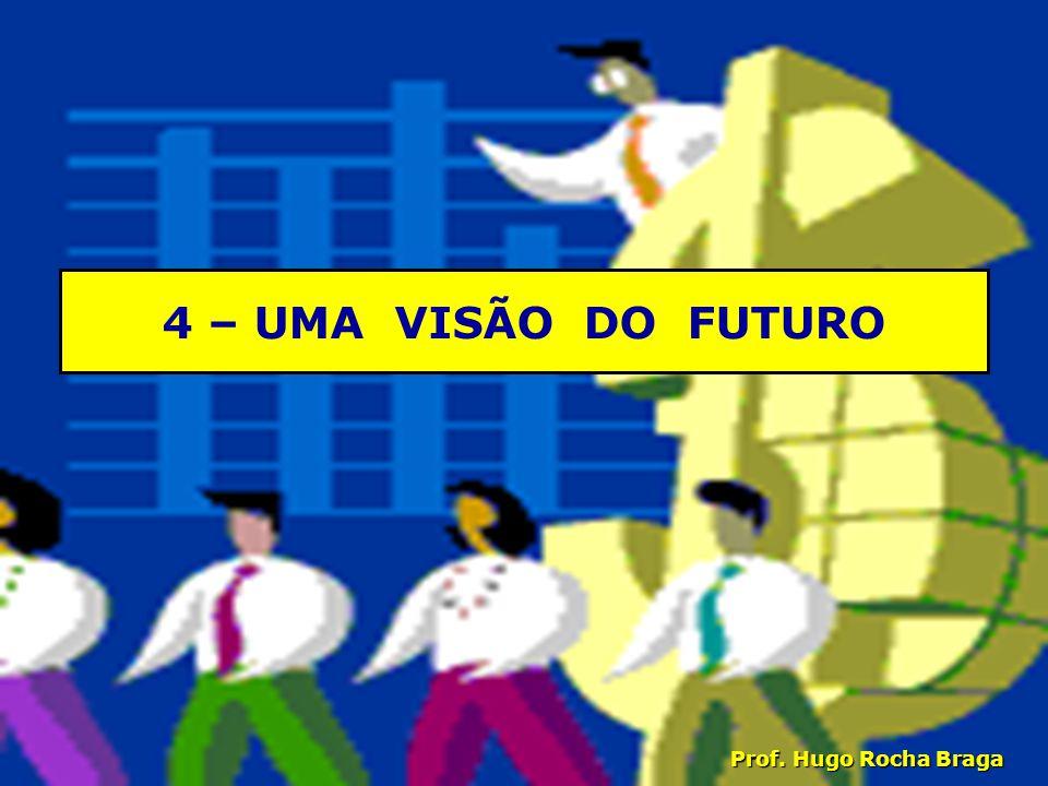 4 – UMA VISÃO DO FUTURO Prof. Hugo Rocha Braga