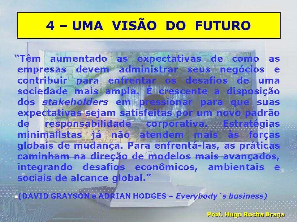 4 – UMA VISÃO DO FUTURO