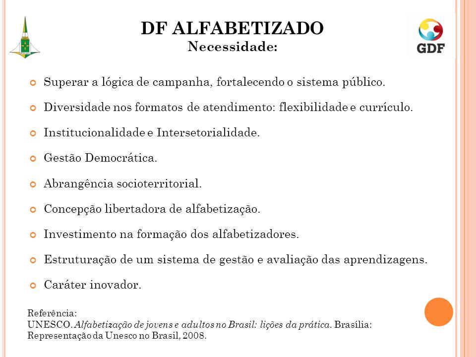 DF ALFABETIZADO Necessidade: