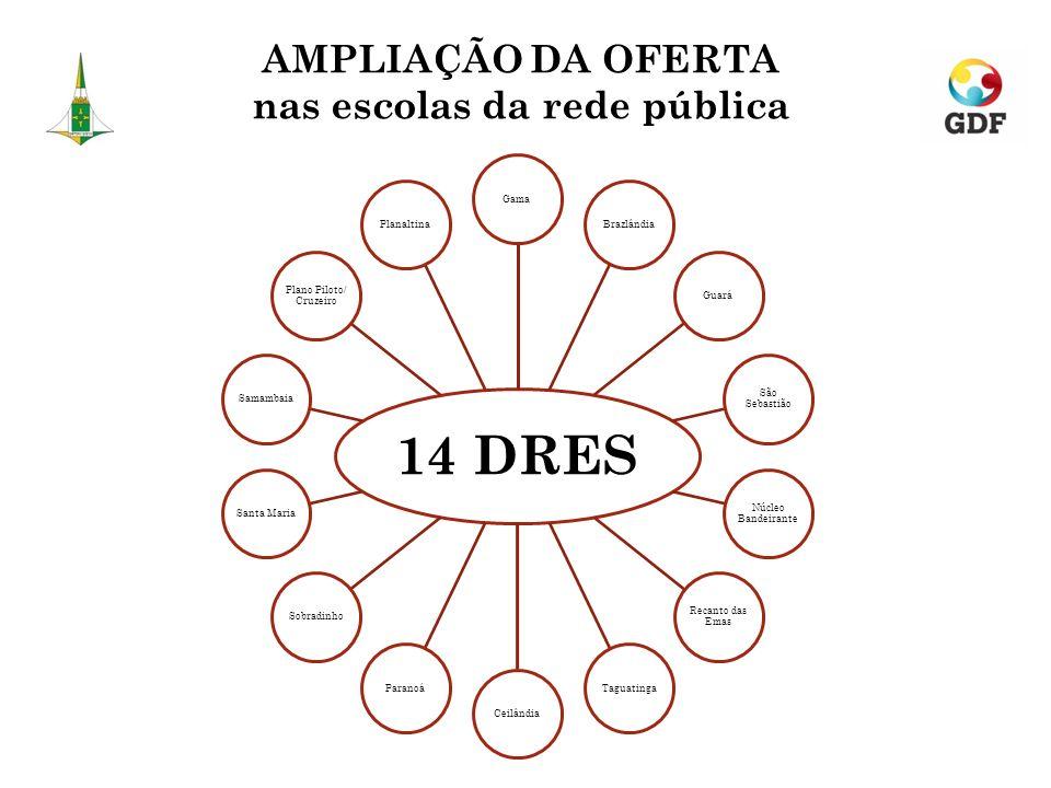AMPLIAÇÃO DA OFERTA nas escolas da rede pública