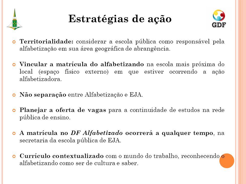 Estratégias de ação Territorialidade: considerar a escola pública como responsável pela alfabetização em sua área geográfica de abrangência.