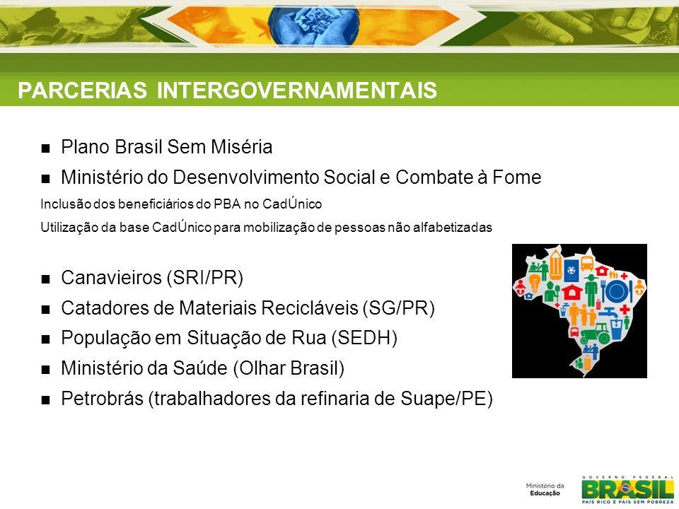 PARCERIAS INTERGOVERNAMENTAIS